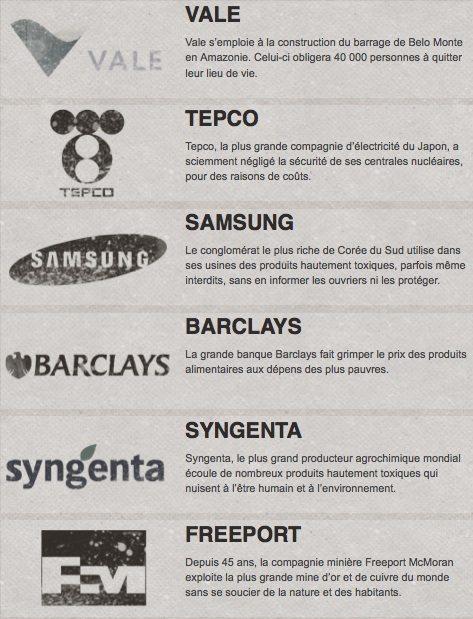 Public eye award, Vale, Samsung, entrerprise irresponsable