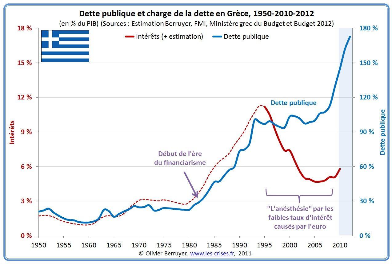 01-dette-publique-grecque