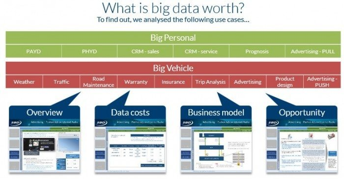 Big-Data-use-cases
