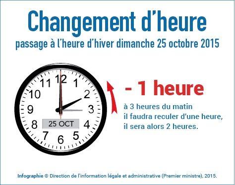 Changement d 39 heure passage heure hiver dimanche 25 - Changement d heure 2015 ...
