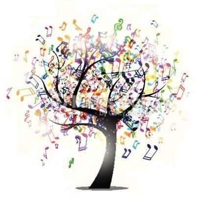 Histoire de la musique - Modernité Les nationalistes folkloriques Saint-Nazaire