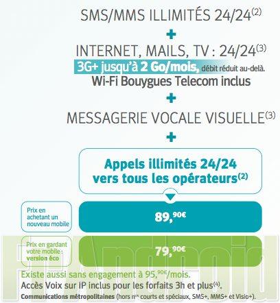 Forfait de 2011 : sans engagement et 2GO d'internet revenait à 95,90 €/mois