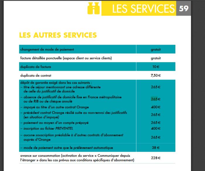 CAUTION SOSH 265 €