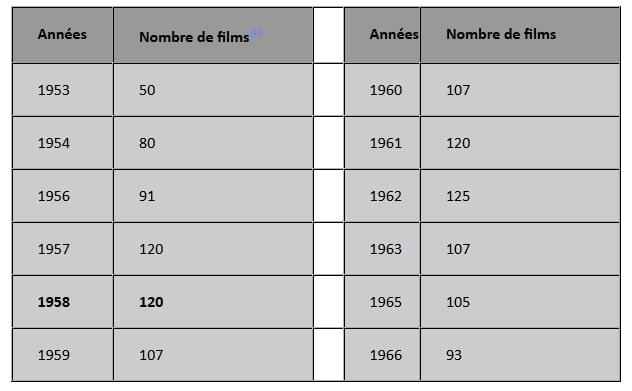 bretagne cinéma 58