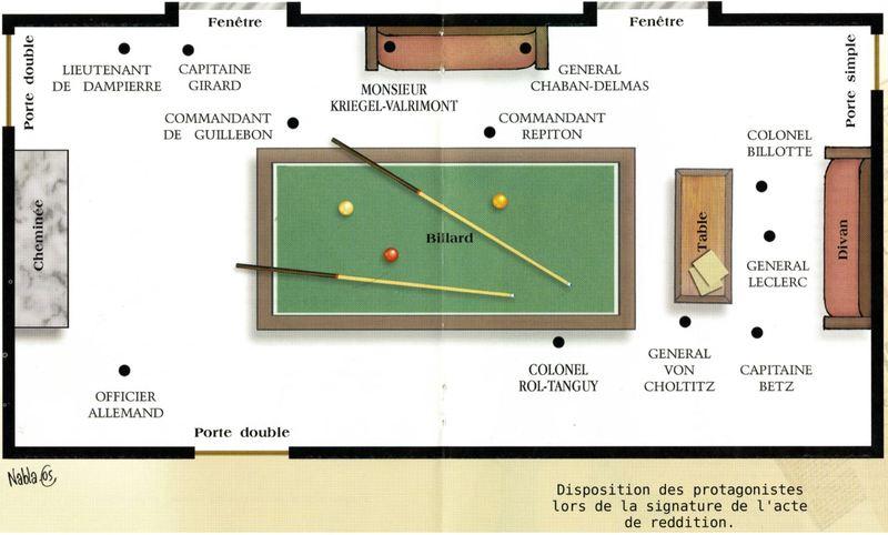 Plan de la Salle de billard et disposition des protagonistes lors de la signature de la réddition