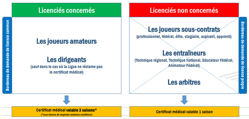 Réforme Certificat Médicaux