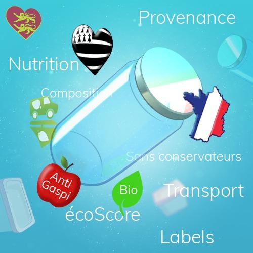ecorennais consommation eco-reponsable