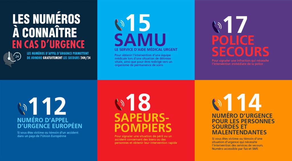 PANNE NATIONALE DES NUMÉROS D'URGENCE : 15 17 18 ET 112